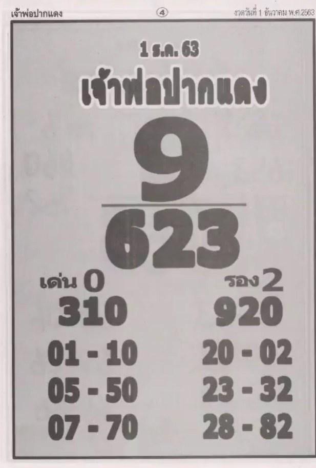 หวยหลวงพ่อปากแดง 1/12/63