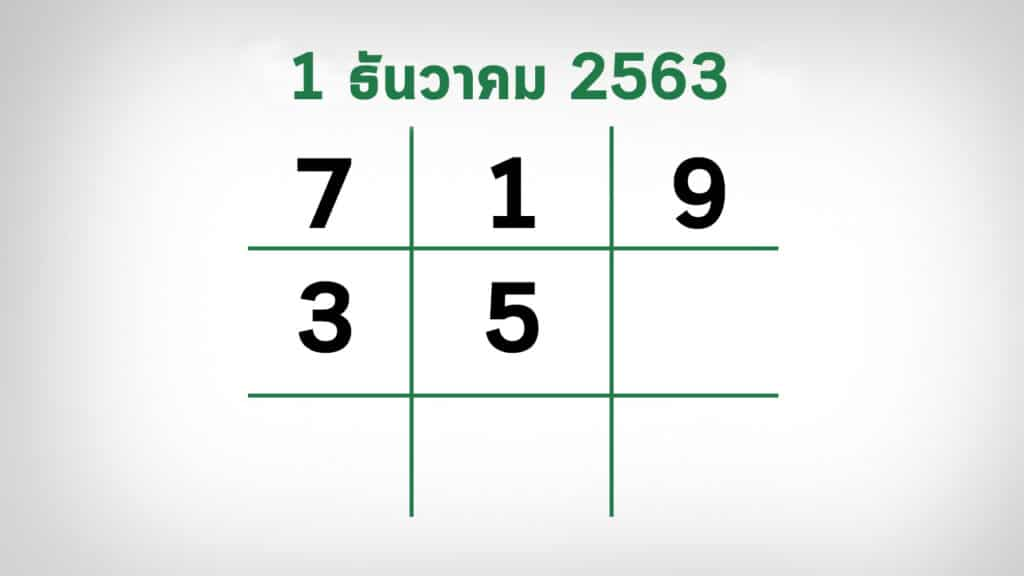 เลขเด็ดไทยรัฐ 011263