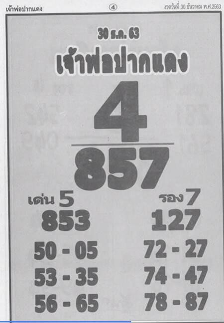 หลวงพ่อปากแดง30/12/63
